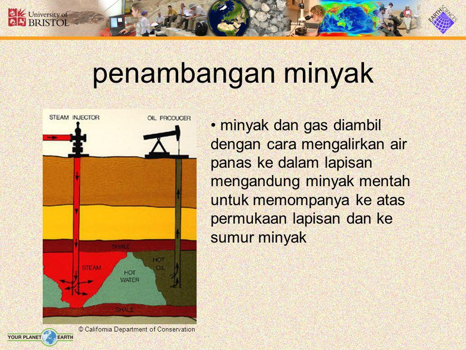 penambangan minyak