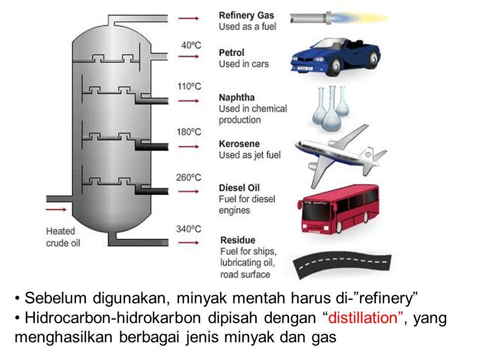 Sebelum digunakan, minyak mentah harus di- refinery