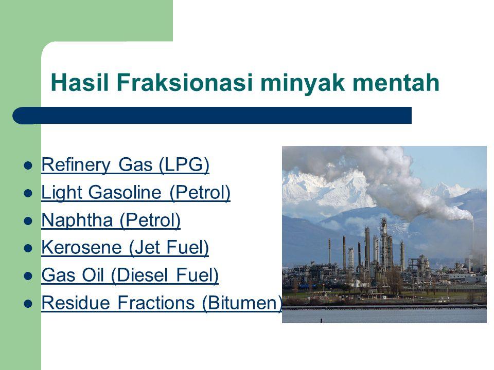 Hasil Fraksionasi minyak mentah