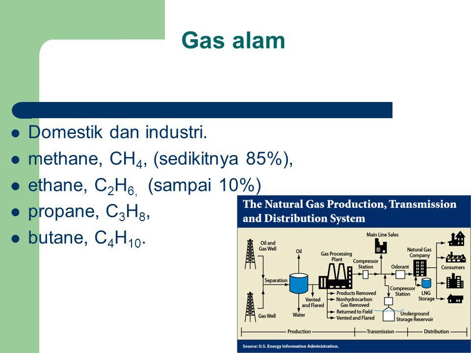 Gas alam Domestik dan industri. methane, CH4, (sedikitnya 85%),