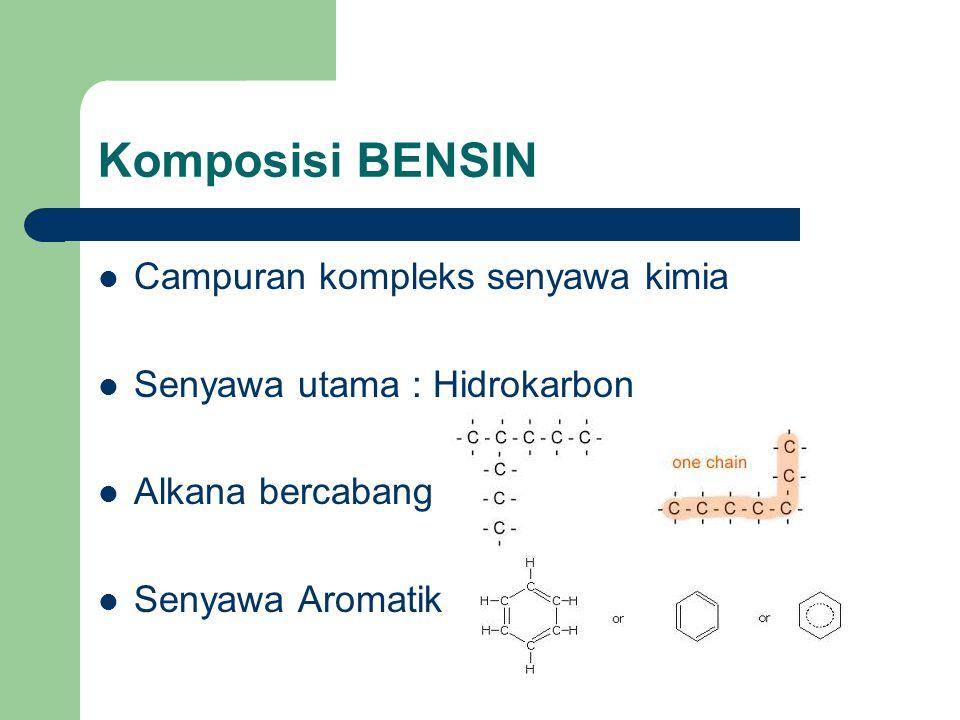 Komposisi BENSIN Campuran kompleks senyawa kimia