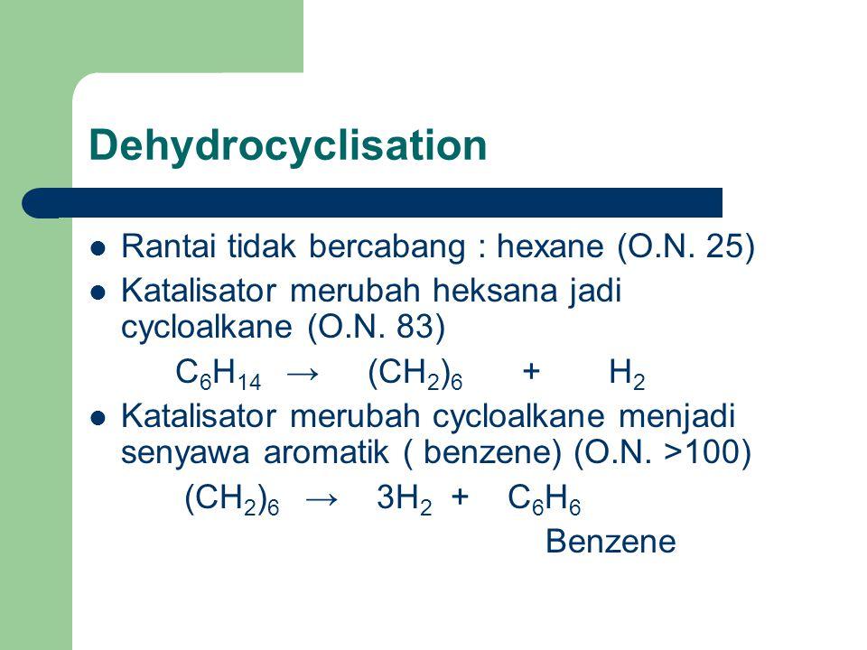 Dehydrocyclisation Rantai tidak bercabang : hexane (O.N. 25)