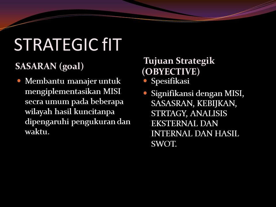 STRATEGIC fIT Tujuan Strategik (OBYECTIVE) SASARAN (goal)