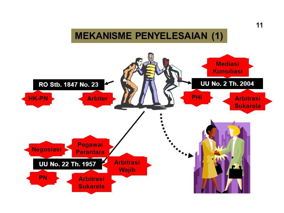 MEKANISME PENYELESAIAN (1)