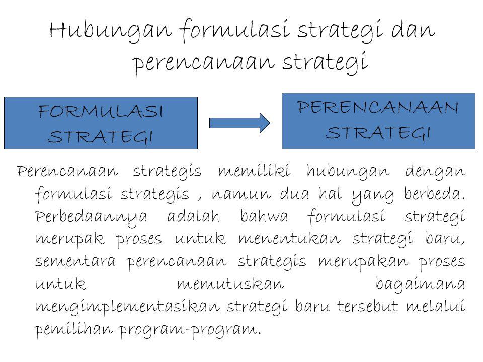 Hubungan formulasi strategi dan perencanaan strategi