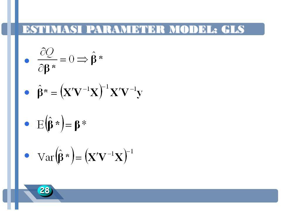 ESTIMASI PARAMETER MODEL: GLS