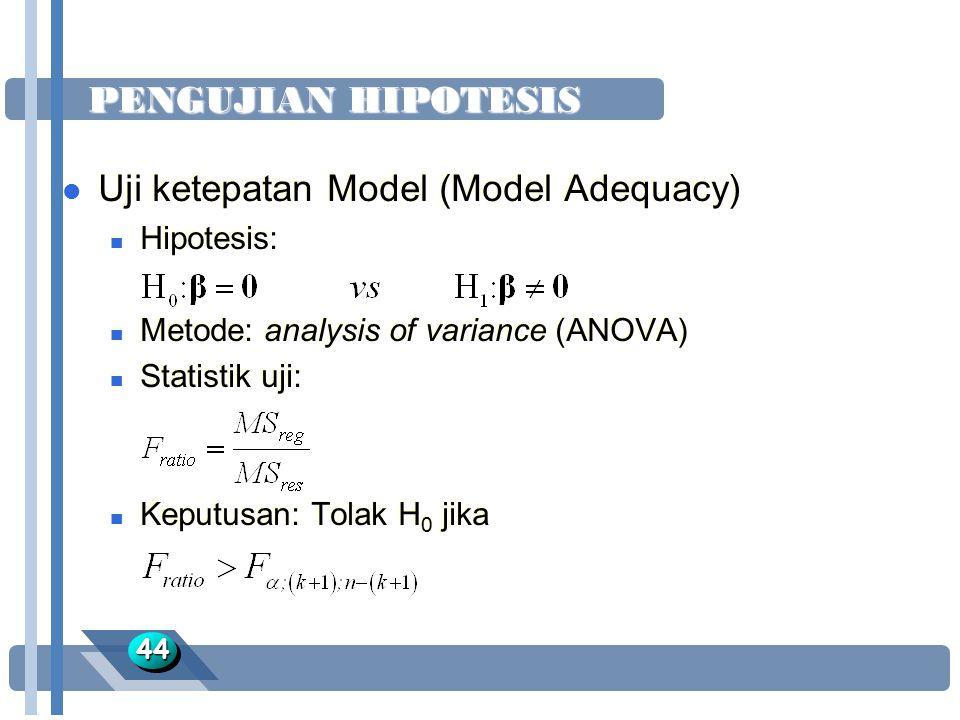 Uji ketepatan Model (Model Adequacy)