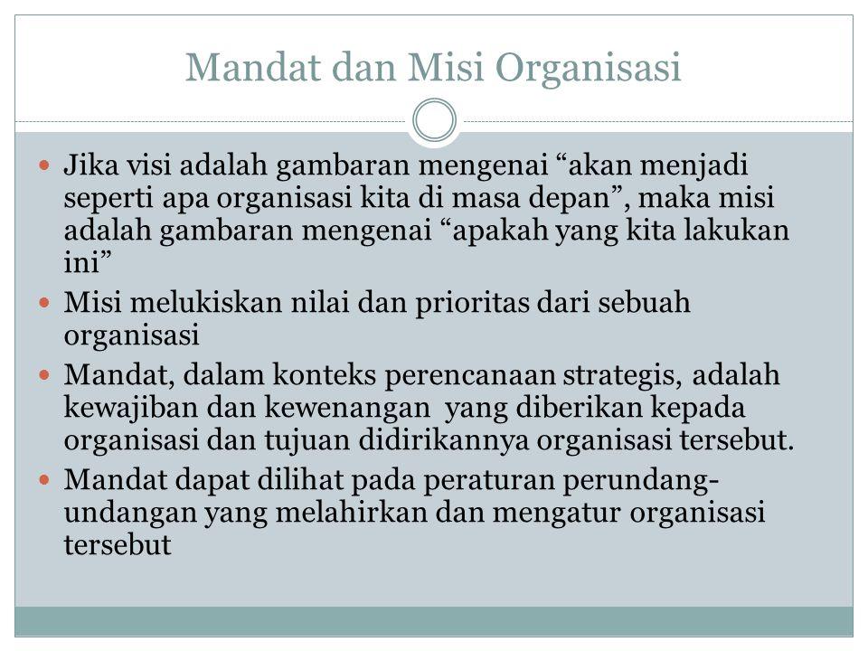 Mandat dan Misi Organisasi