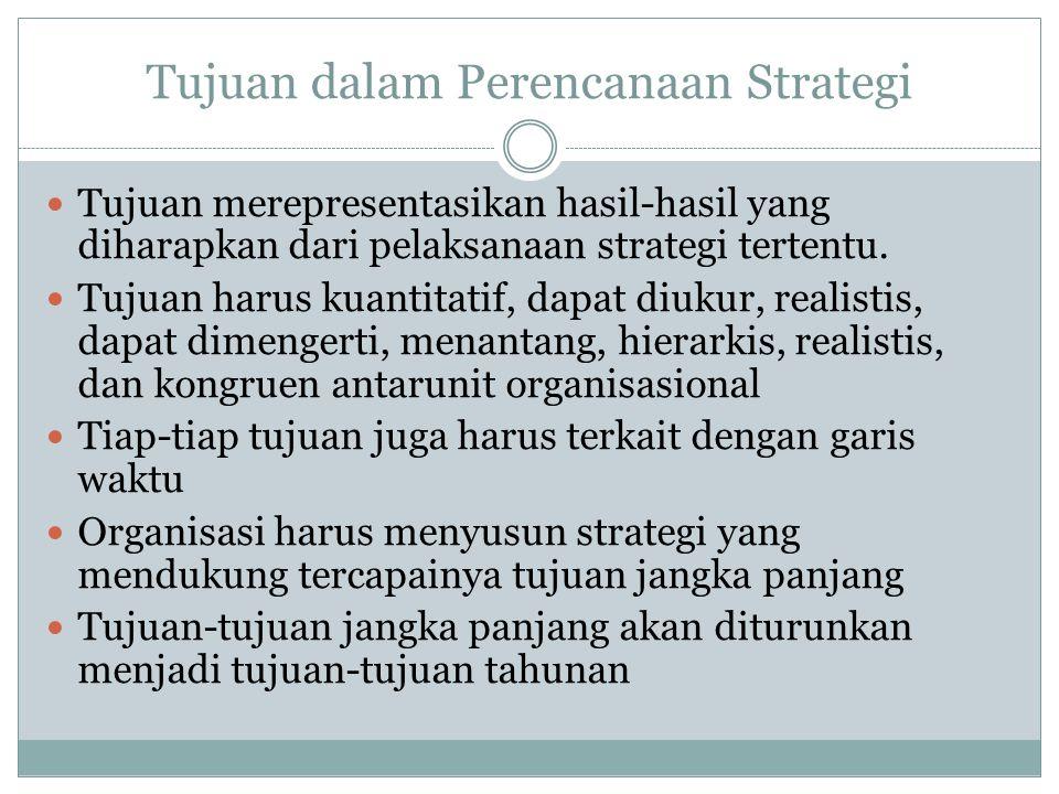 Tujuan dalam Perencanaan Strategi