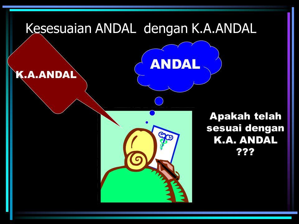 Kesesuaian ANDAL dengan K.A.ANDAL