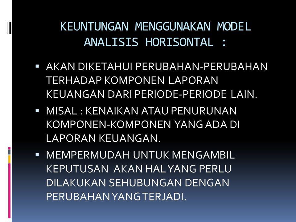 KEUNTUNGAN MENGGUNAKAN MODEL ANALISIS HORISONTAL :