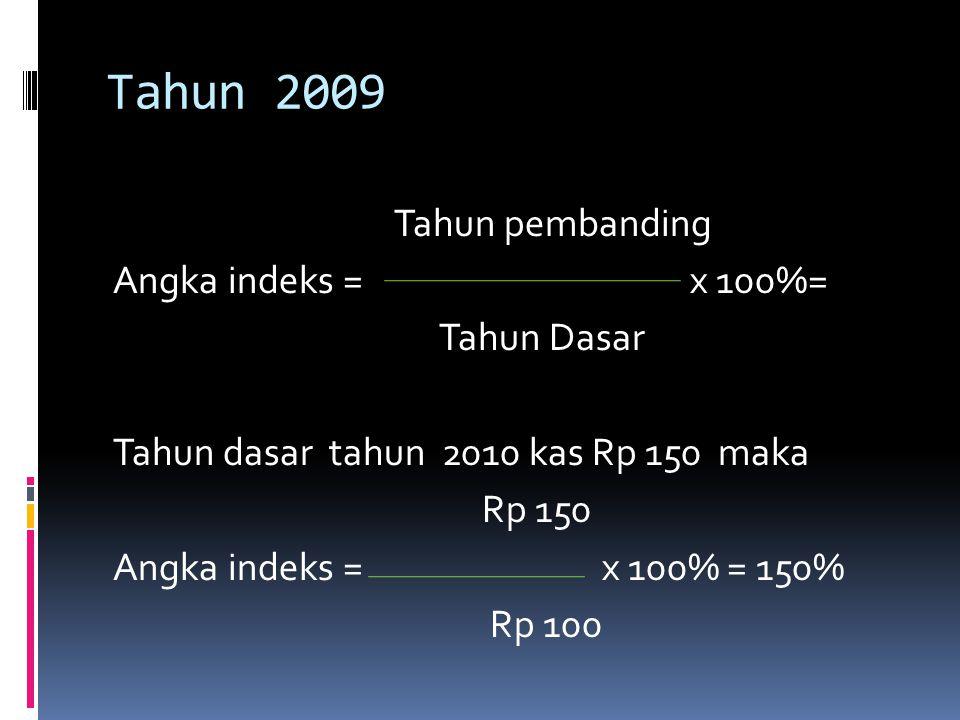 Tahun 2009 Tahun pembanding Angka indeks = x 100%= Tahun Dasar