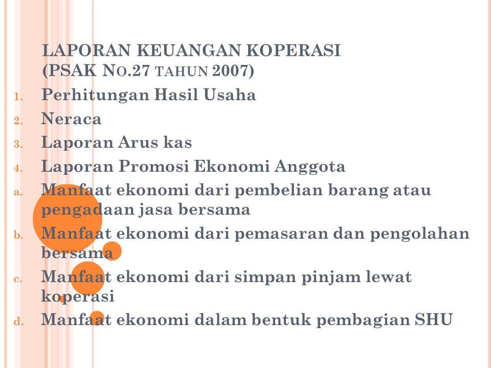 LAPORAN KEUANGAN KOPERASI (PSAK No.27 tahun 2007)