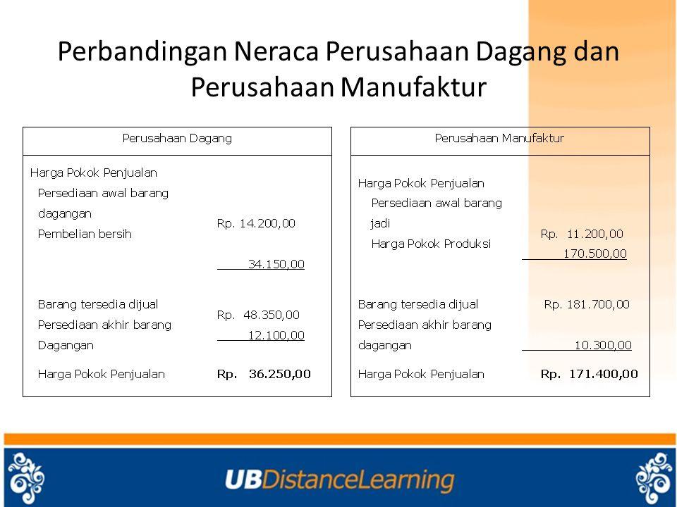 Perbandingan Neraca Perusahaan Dagang dan Perusahaan Manufaktur