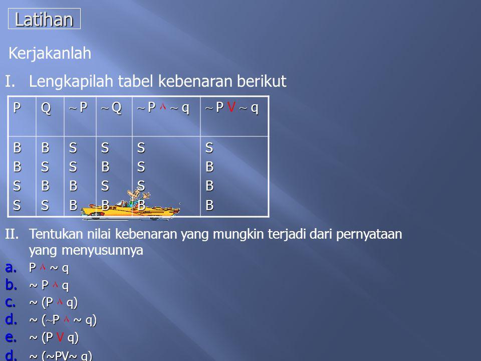 Latihan Kerjakanlah Lengkapilah tabel kebenaran berikut P Q ~ P ~ Q