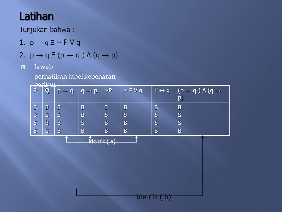 Latihan Tunjukan bahwa : p → q Ξ ~ P V q p → q Ξ (p → q ) Λ (q → p)