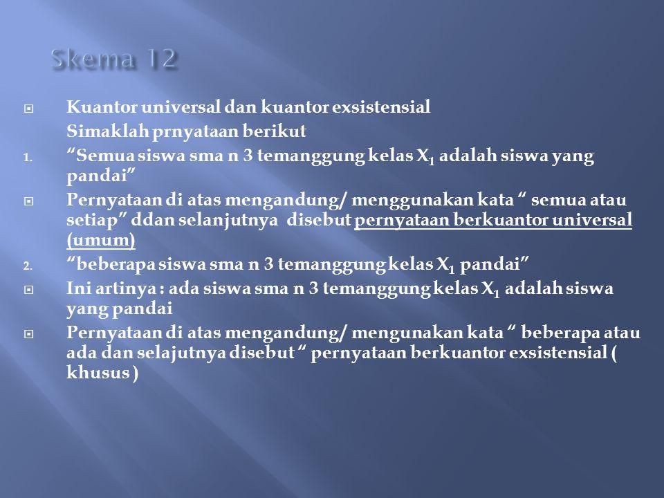 Skema 12 Kuantor universal dan kuantor exsistensial