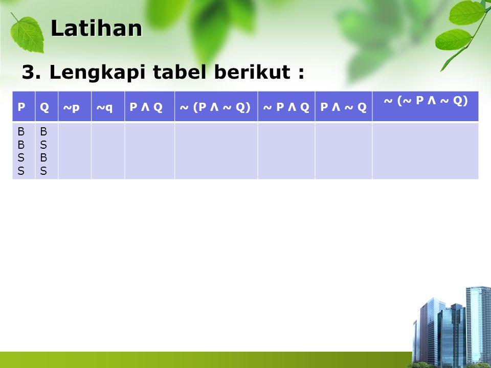 Latihan Lengkapi tabel berikut : P Q ~p ~q P Λ Q ~ (P Λ ~ Q) ~ P Λ Q