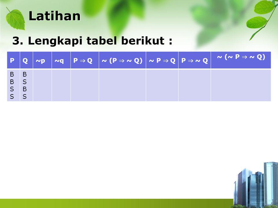 Latihan Lengkapi tabel berikut : P Q ~p ~q P ⇒ Q ~ (P ⇒ ~ Q) ~ P ⇒ Q