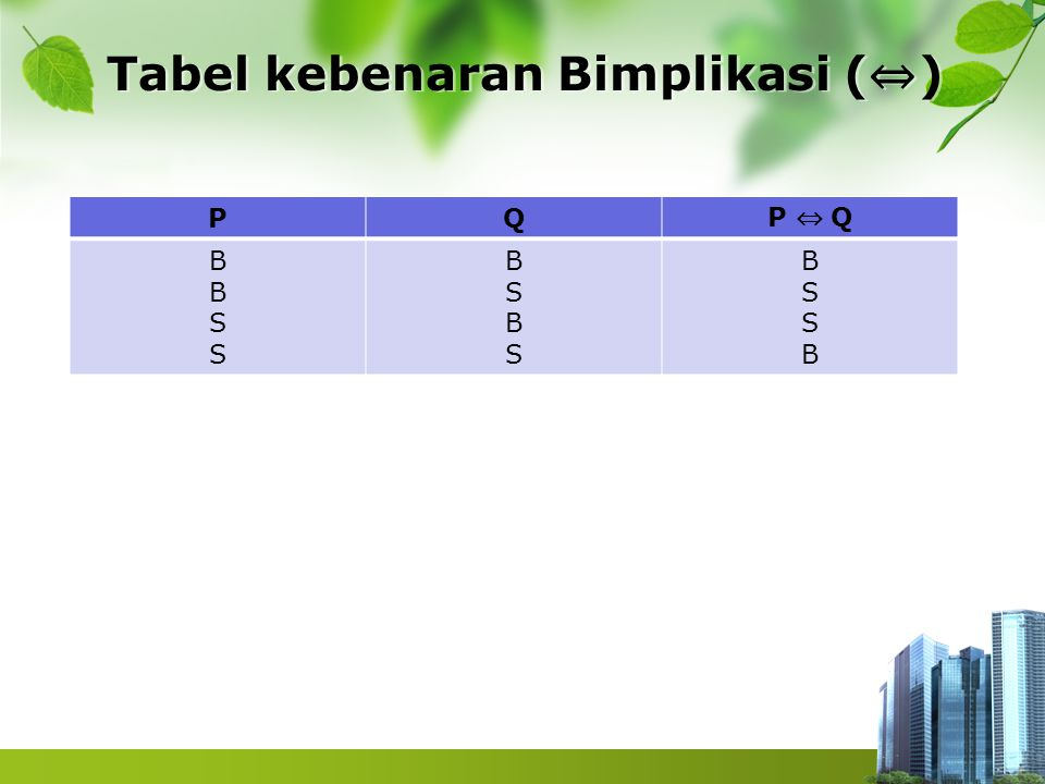 Tabel kebenaran Bimplikasi (⇔)