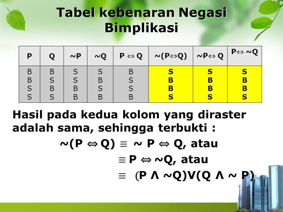 Tabel kebenaran Negasi Bimplikasi