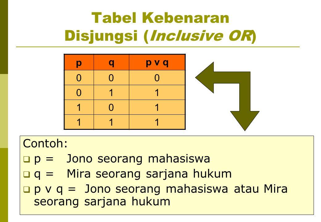 Tabel Kebenaran Disjungsi (Inclusive OR)