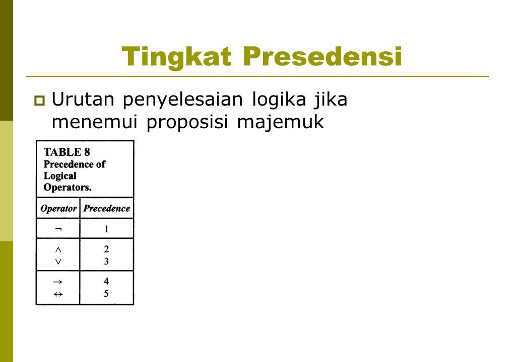 Tingkat Presedensi Urutan penyelesaian logika jika menemui proposisi majemuk