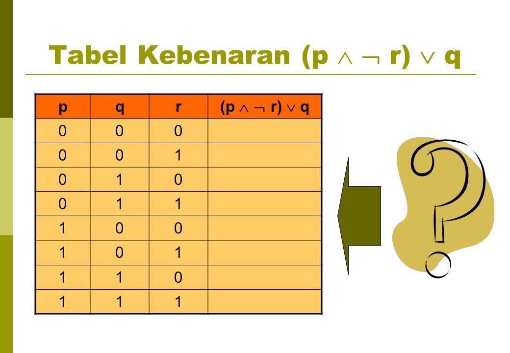 Tabel Kebenaran (p   r)  q