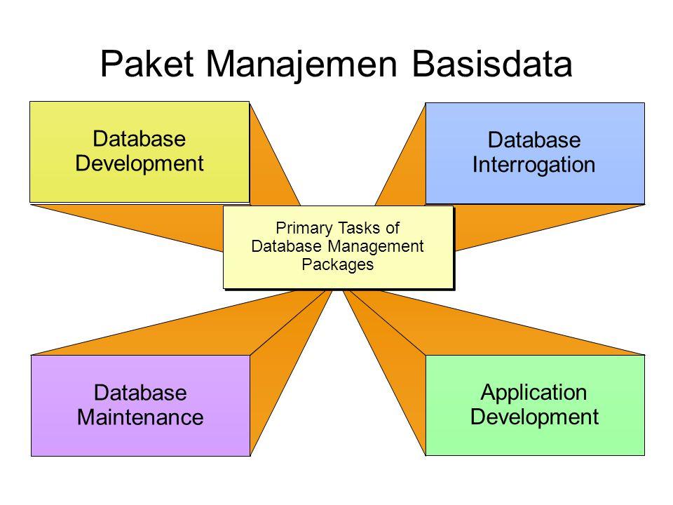 Paket Manajemen Basisdata