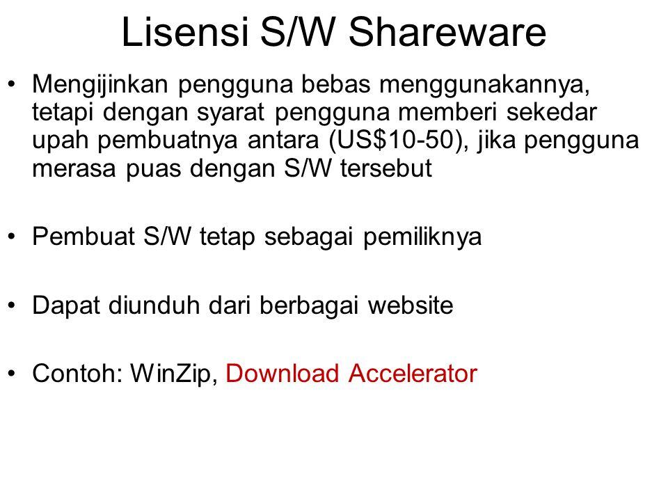 Lisensi S/W Shareware