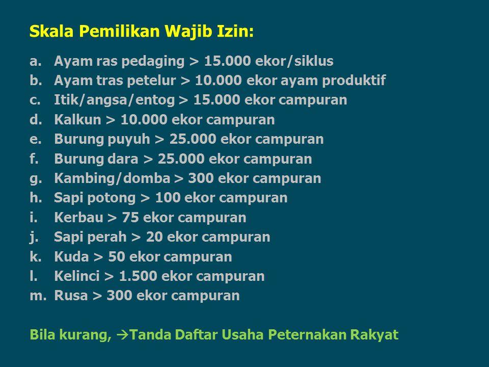 Skala Pemilikan Wajib Izin: