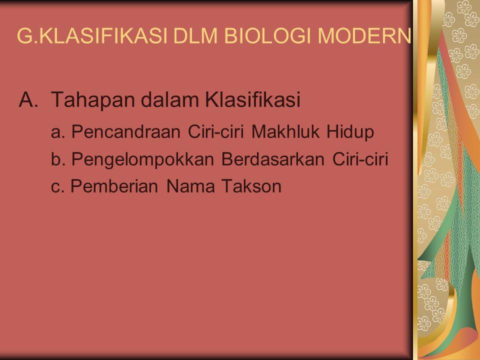 G.KLASIFIKASI DLM BIOLOGI MODERN