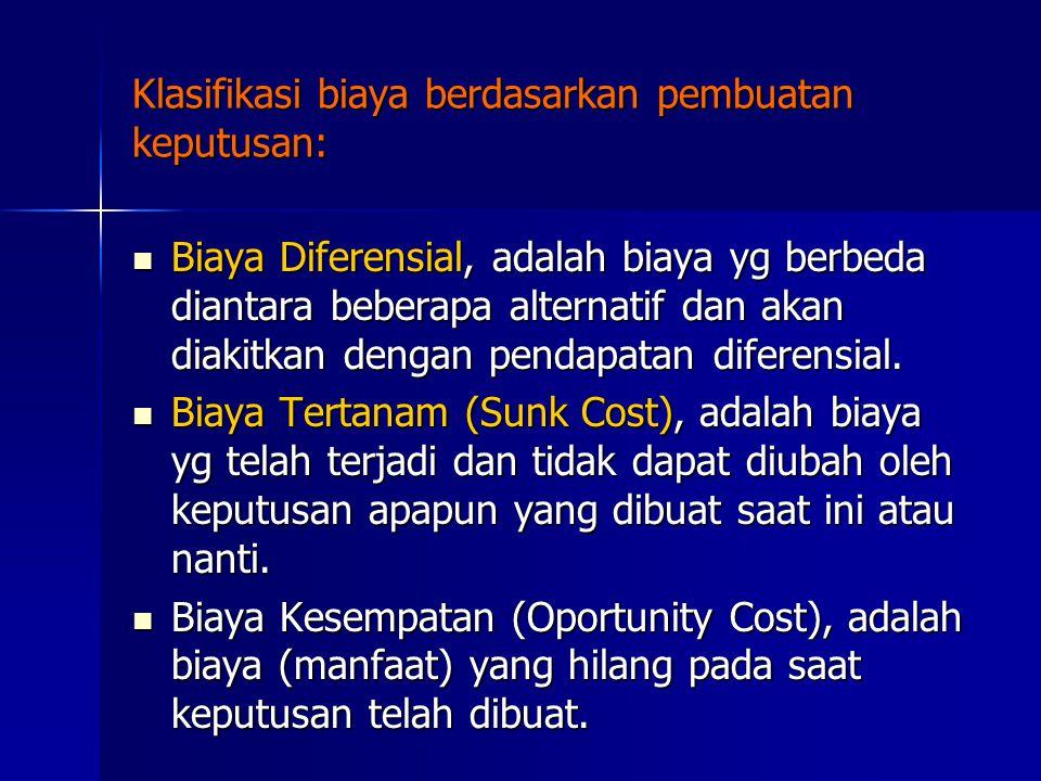 Klasifikasi biaya berdasarkan pembuatan keputusan: