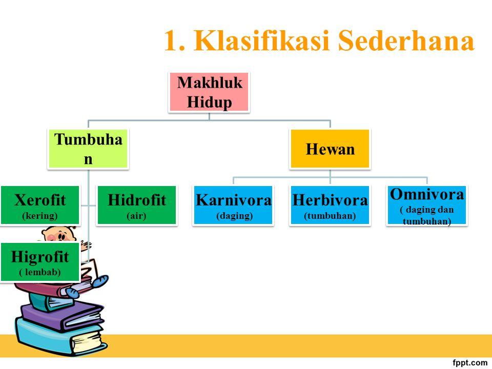 1. Klasifikasi Sederhana