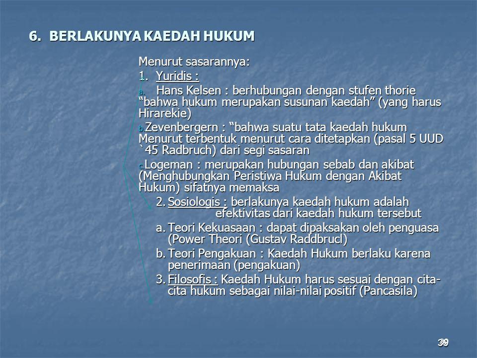 6. BERLAKUNYA KAEDAH HUKUM