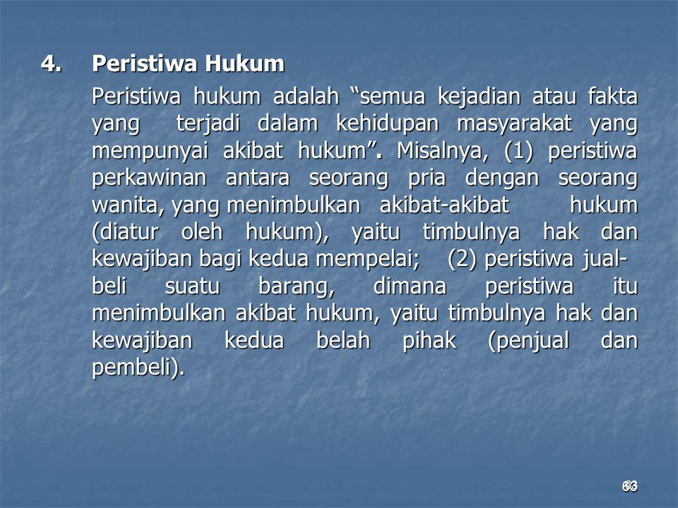 4. Peristiwa Hukum