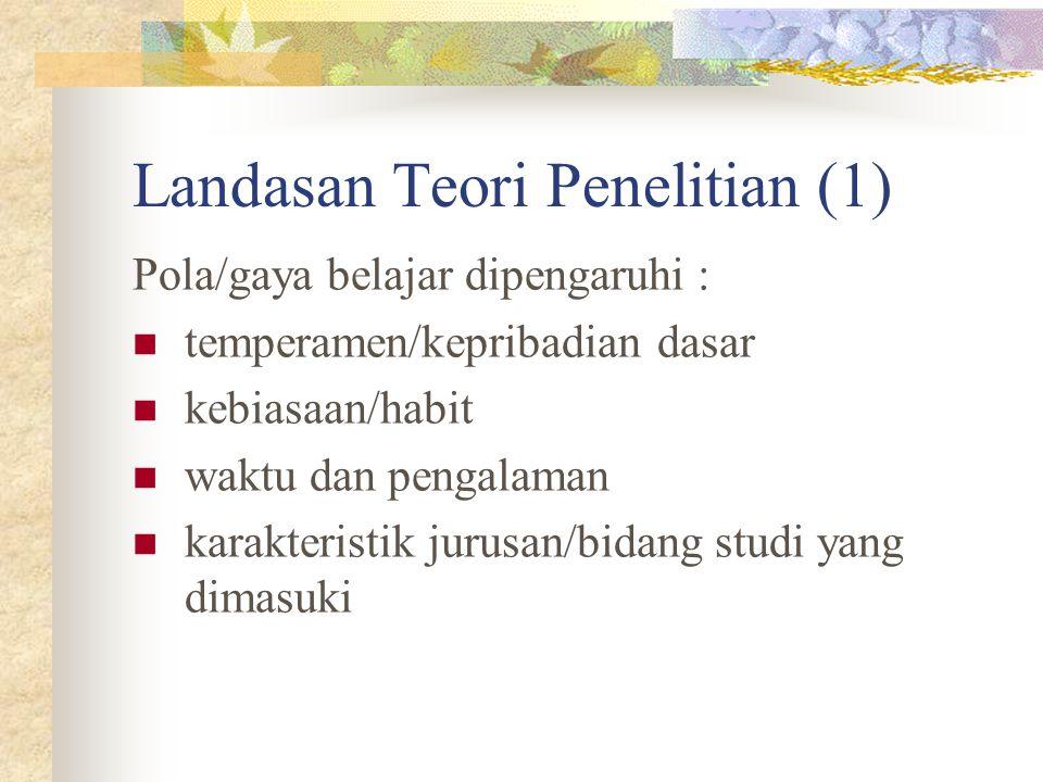 Landasan Teori Penelitian (1)