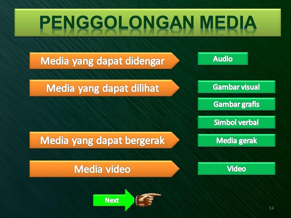 PENGGOLONGAN MEDIA Media yang dapat didengar Media yang dapat dilihat