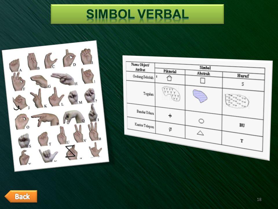SIMBOL VERBAL Back