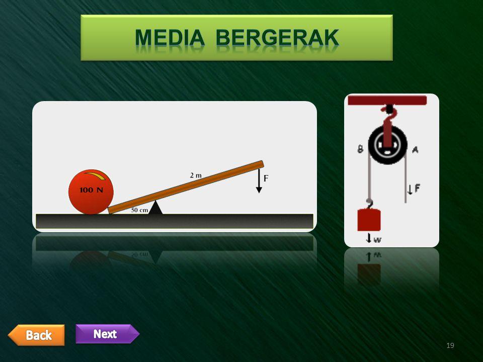MEDIA BERGERAK Back Next