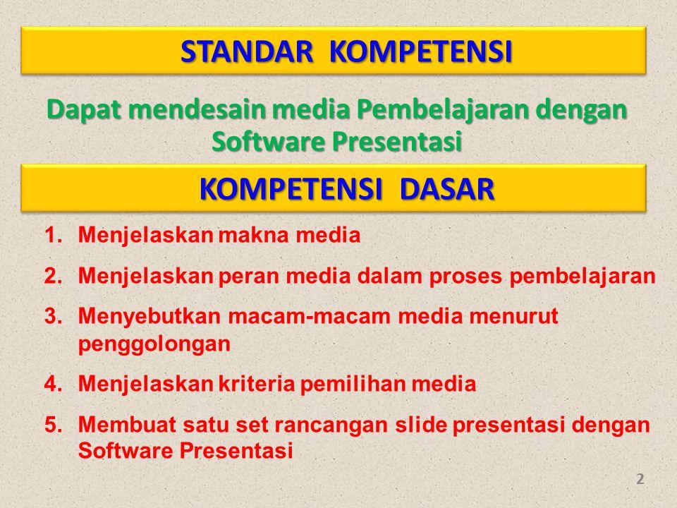 Dapat mendesain media Pembelajaran dengan Software Presentasi