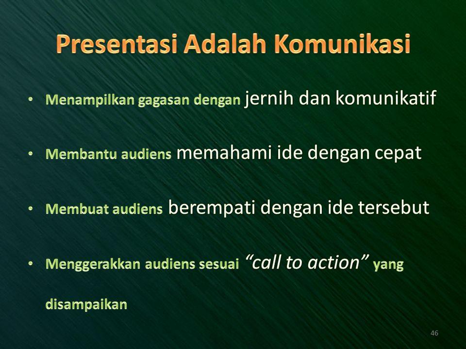 Presentasi Adalah Komunikasi