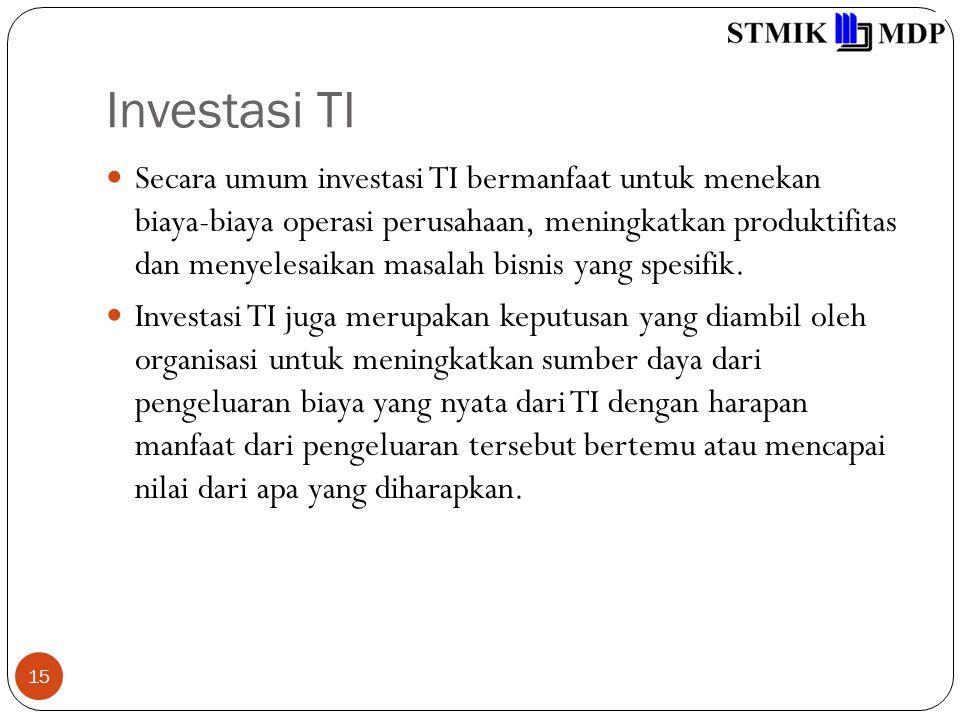 Investasi TI