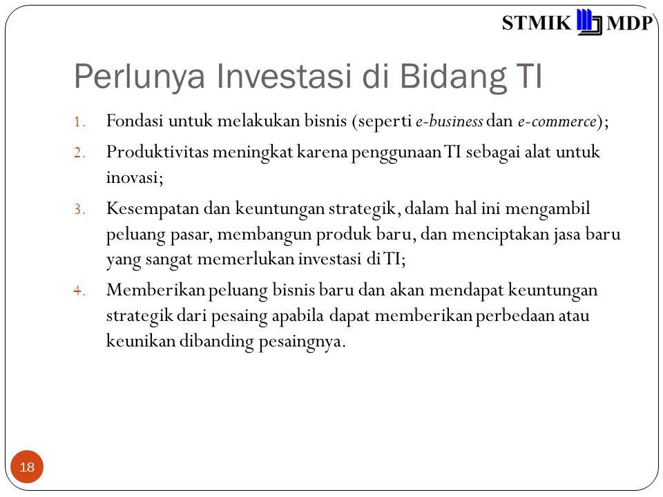 Perlunya Investasi di Bidang TI
