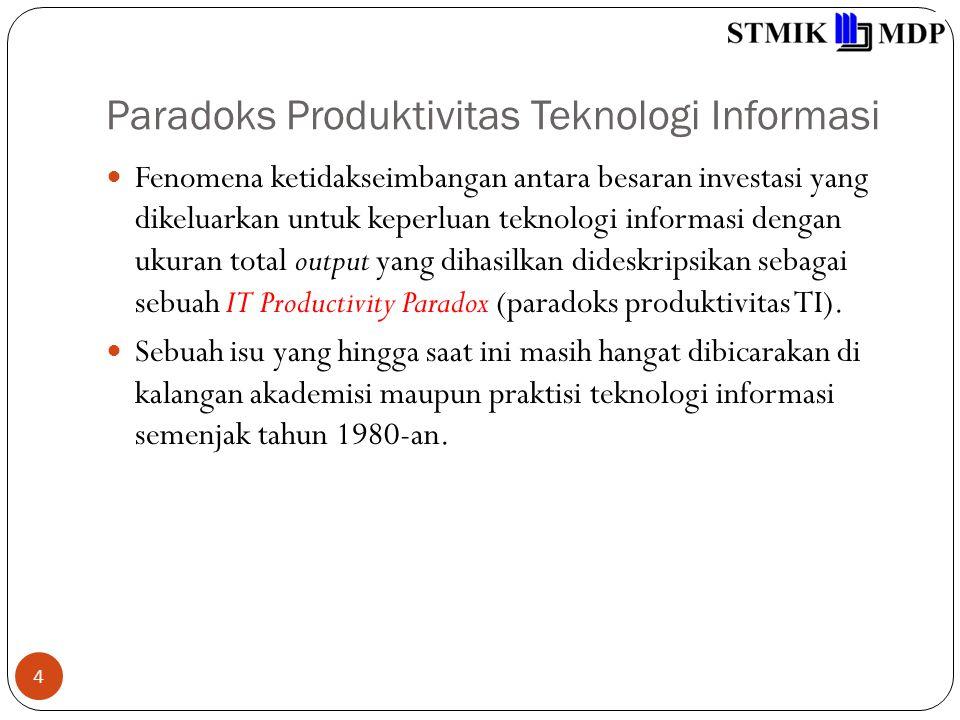Paradoks Produktivitas Teknologi Informasi