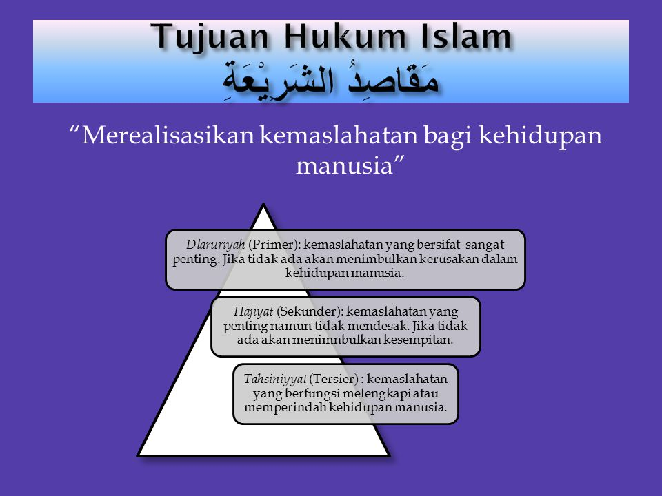 Tujuan Hukum Islam مَقَاصِدُ الشَرِيْعَةِ