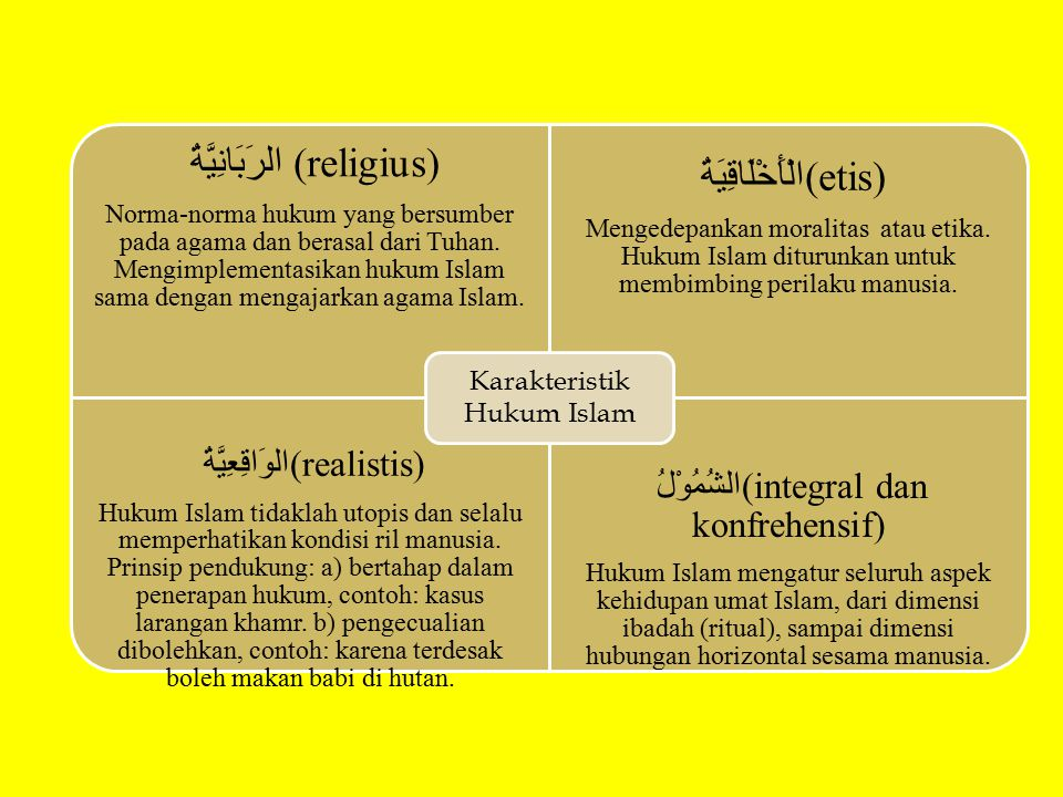 الرَبَانِيَّةُ (religius)