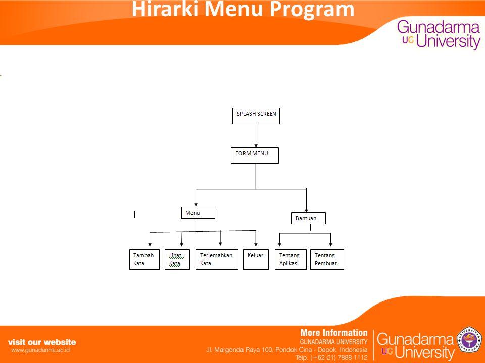 Hirarki Menu Program