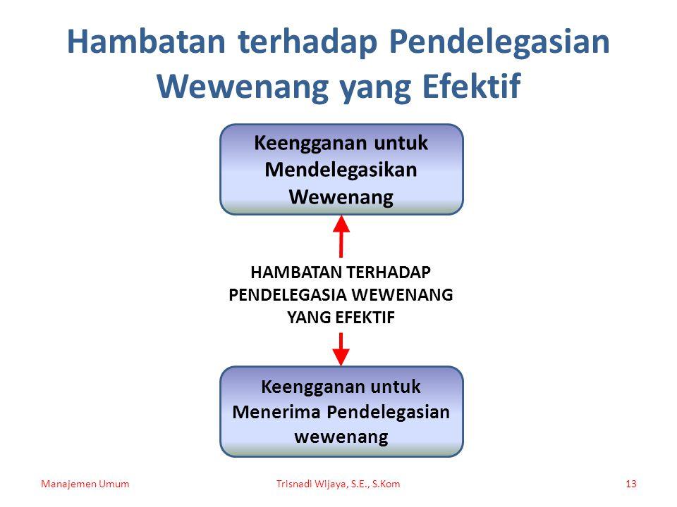 Hambatan terhadap Pendelegasian Wewenang yang Efektif
