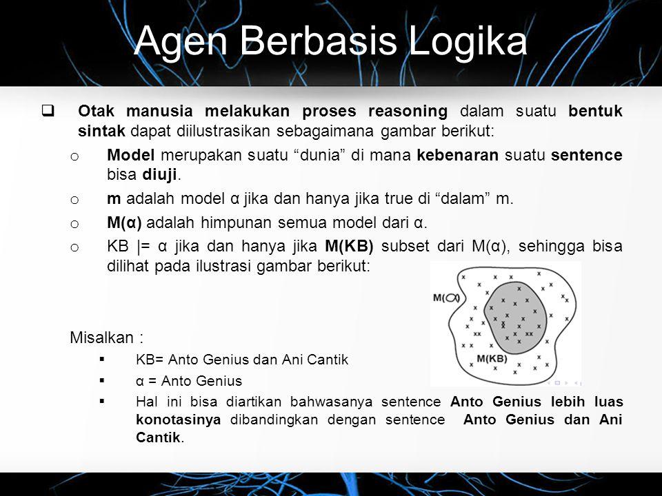 Agen Berbasis Logika Otak manusia melakukan proses reasoning dalam suatu bentuk sintak dapat diilustrasikan sebagaimana gambar berikut: